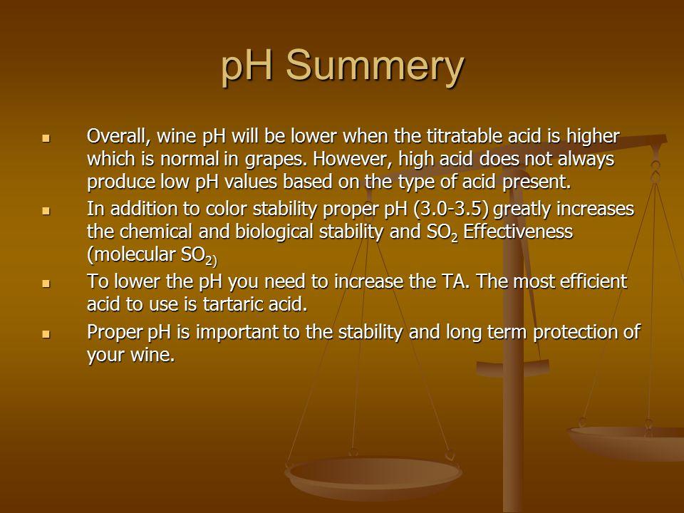 pH Summery