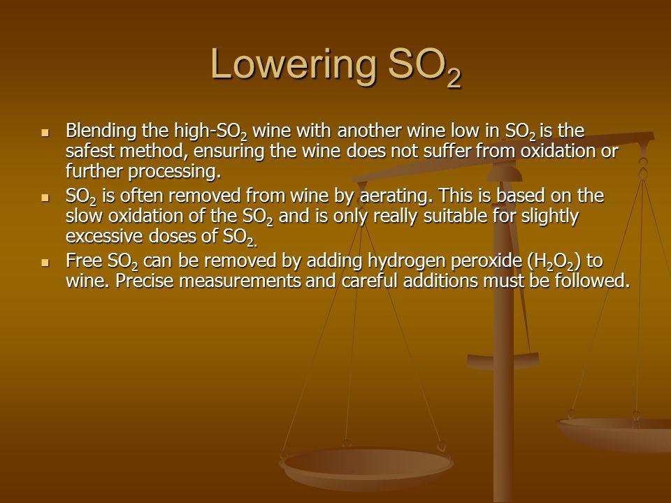 Lowering SO2
