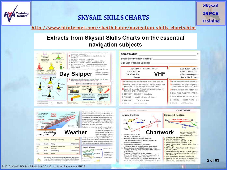 SKYSAIL SKILLS CHARTS http://www. btinternet. com/~keith