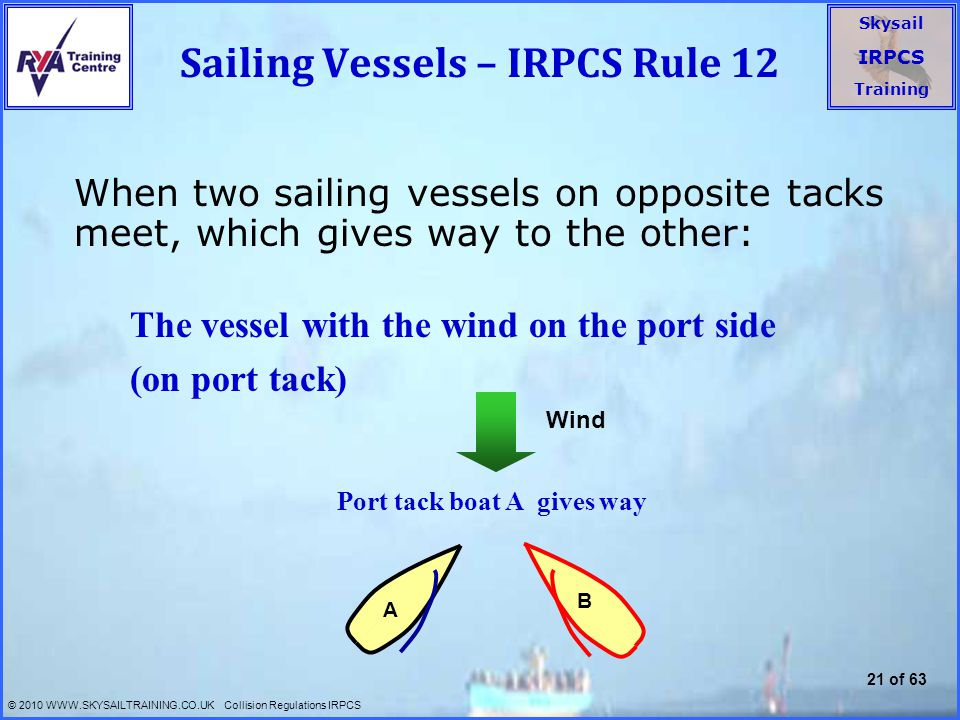Sailing Vessels – IRPCS Rule 12
