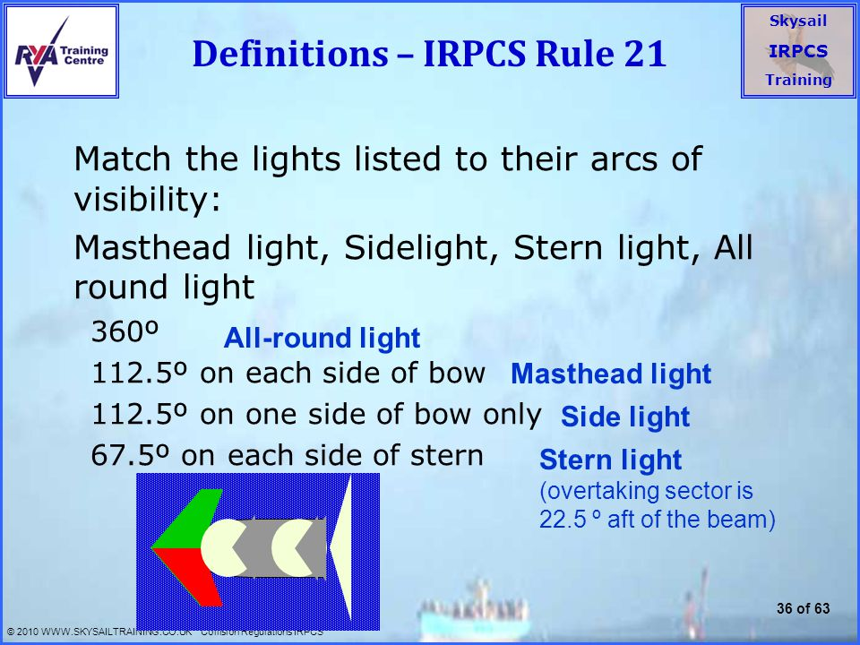 Definitions – IRPCS Rule 21