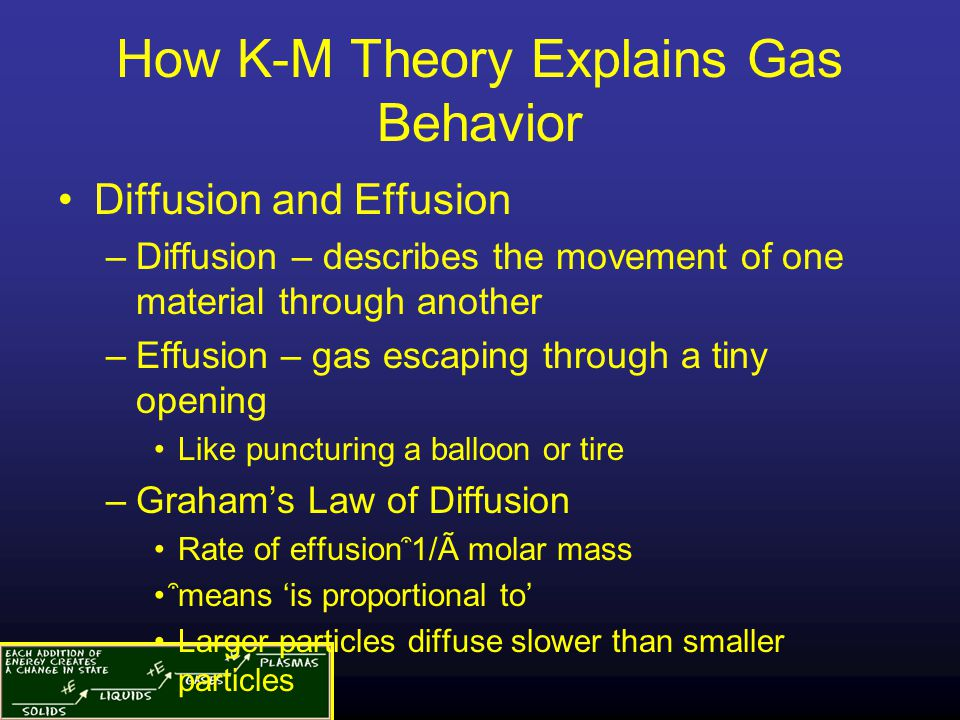 How K-M Theory Explains Gas Behavior