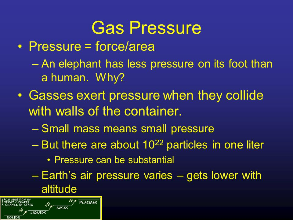 Gas Pressure Pressure = force/area
