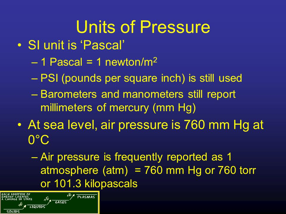 Units of Pressure SI unit is 'Pascal'