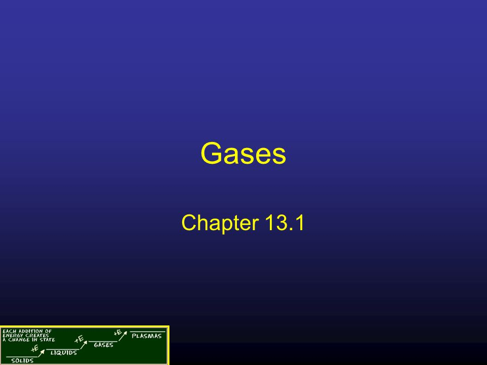 Gases Chapter 13.1