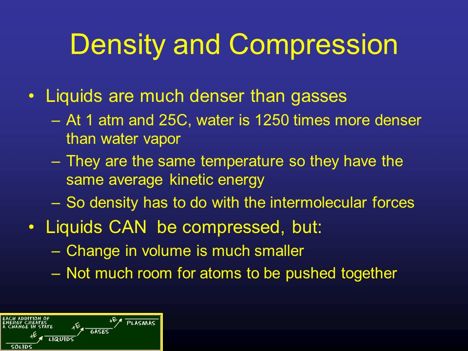 Density and Compression