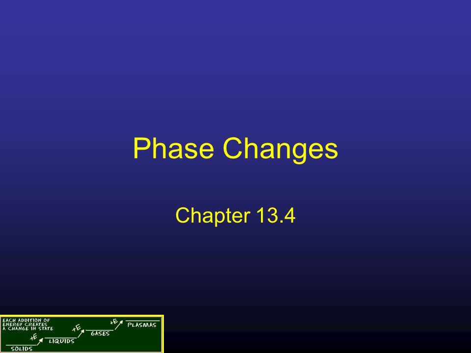 Phase Changes Chapter 13.4