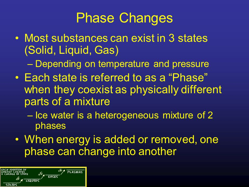 Phase Changes Most substances can exist in 3 states (Solid, Liquid, Gas) Depending on temperature and pressure.