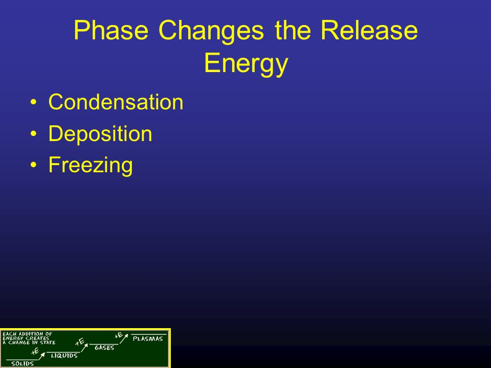 Phase Changes the Release Energy