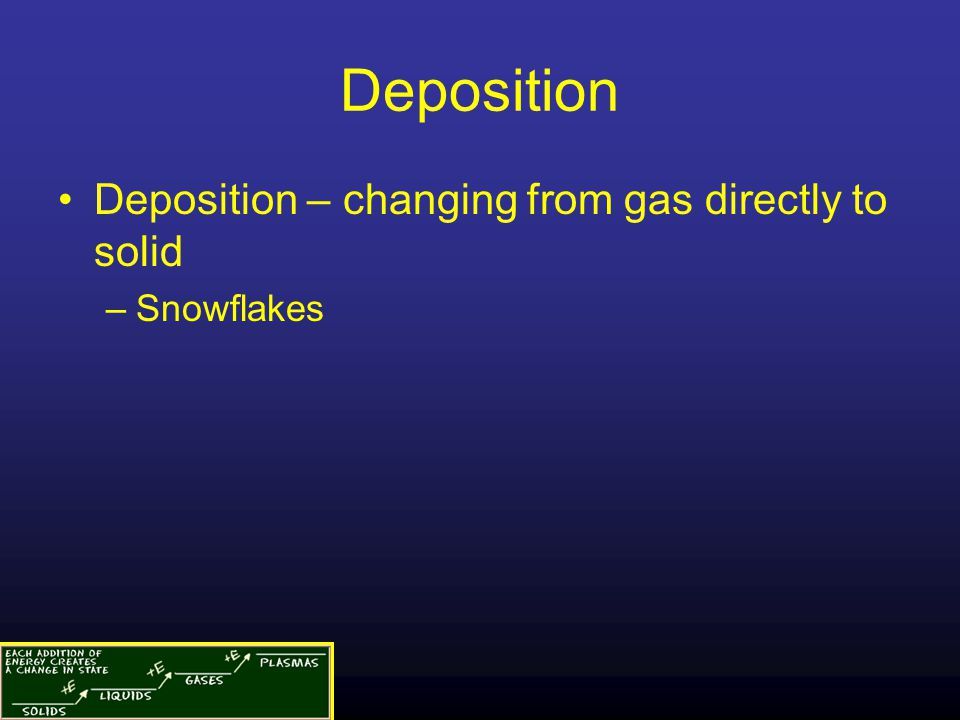 Deposition Deposition – changing from gas directly to solid Snowflakes