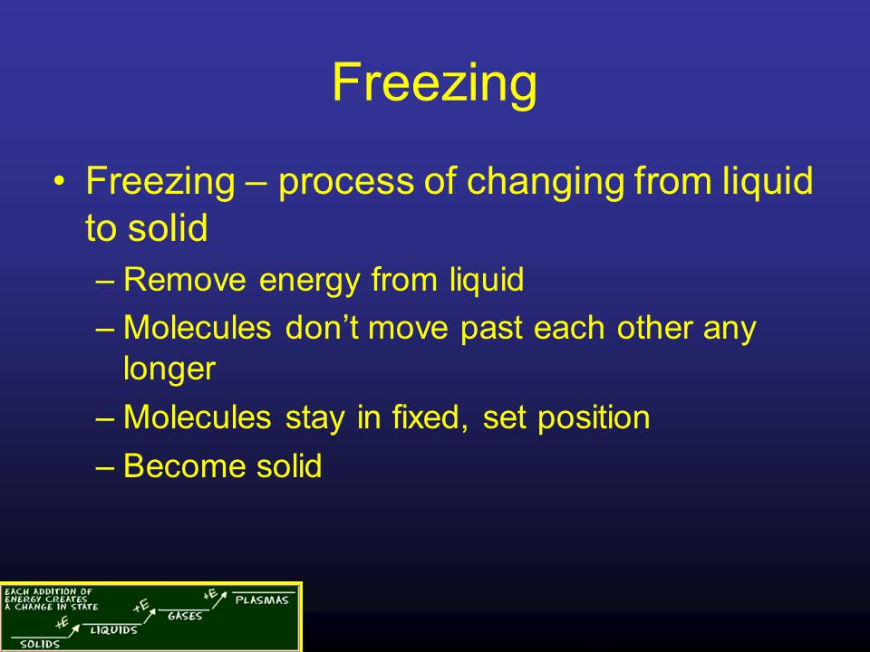 Freezing Freezing – process of changing from liquid to solid