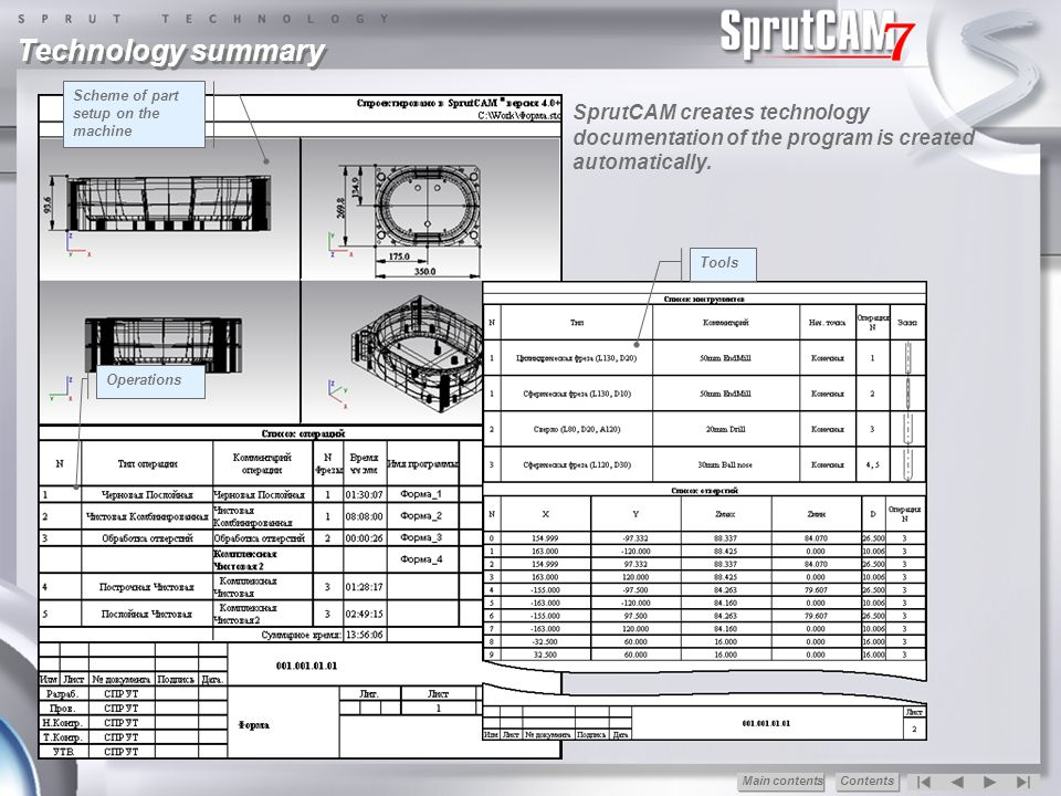 Technology summary Scheme of part setup on the machine. SprutCAM creates technology documentation of the program is created automatically.