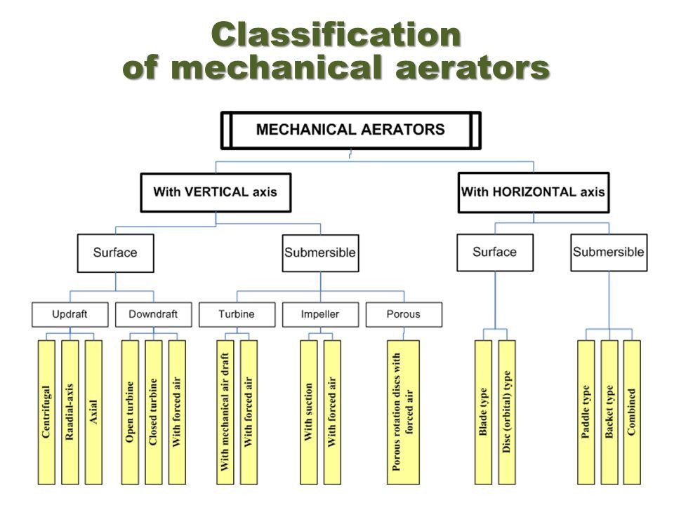 Classification of mechanical aerators