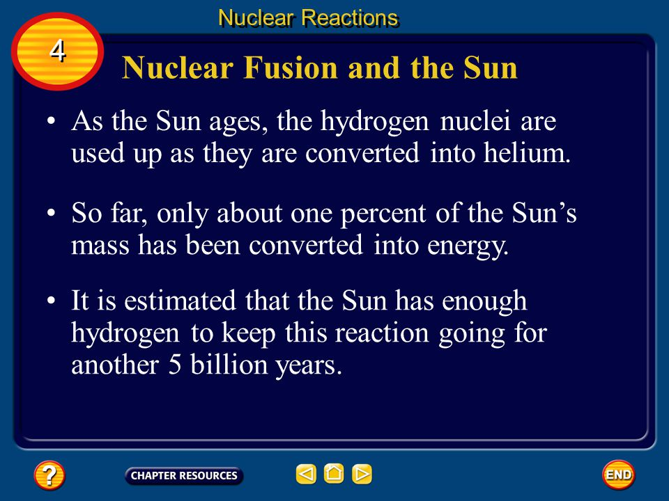 Nuclear Fusion and the Sun
