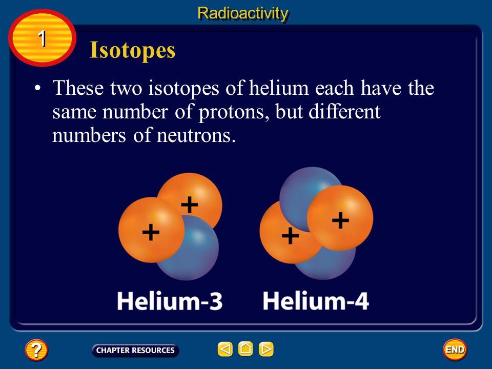 Radioactivity 1. Isotopes.