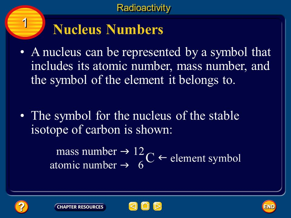 Radioactivity 1. Nucleus Numbers.
