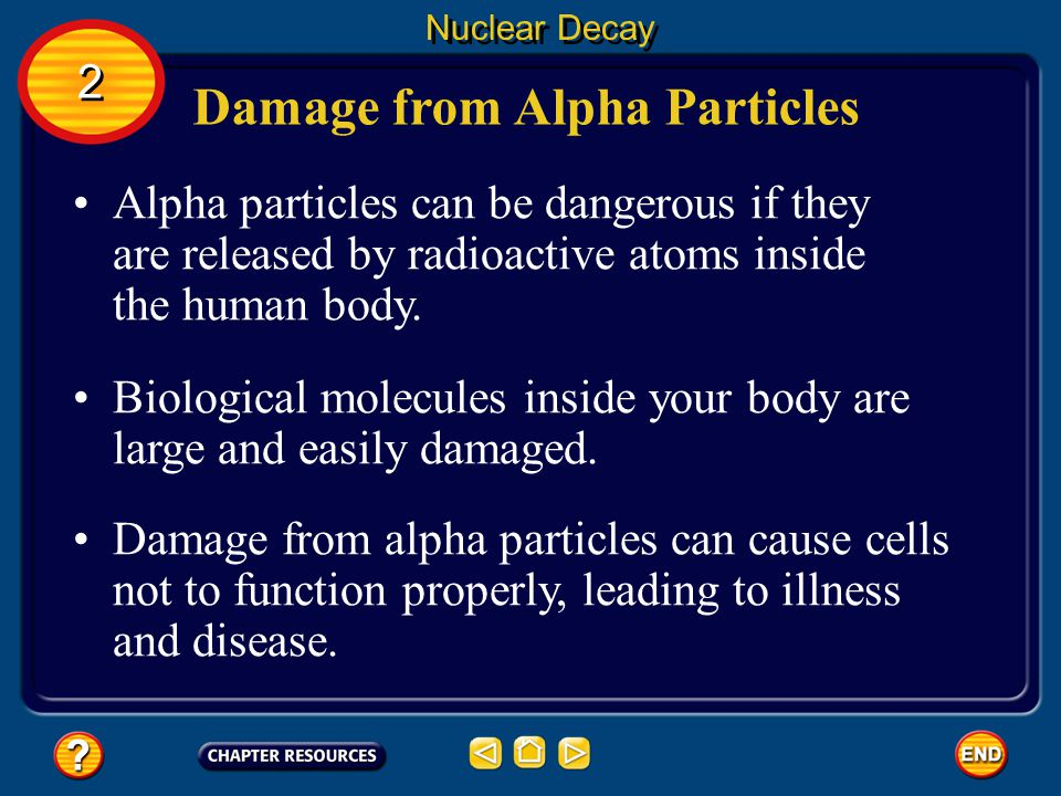 Damage from Alpha Particles