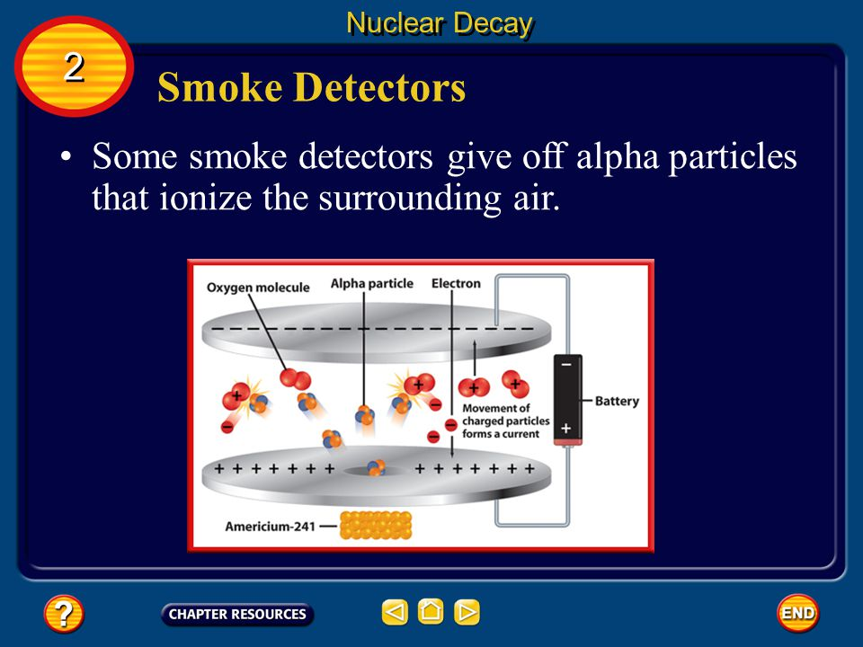 Nuclear Decay 2. Smoke Detectors.