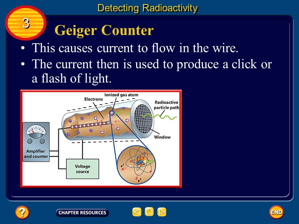 Geiger Counter 3 This causes current to flow in the wire.