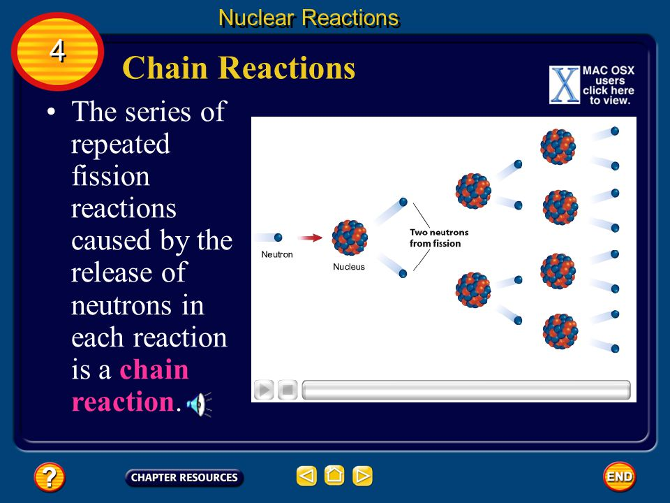 Nuclear Reactions 4. Chain Reactions.
