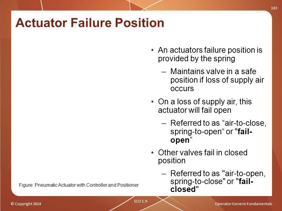 Actuator Failure Position