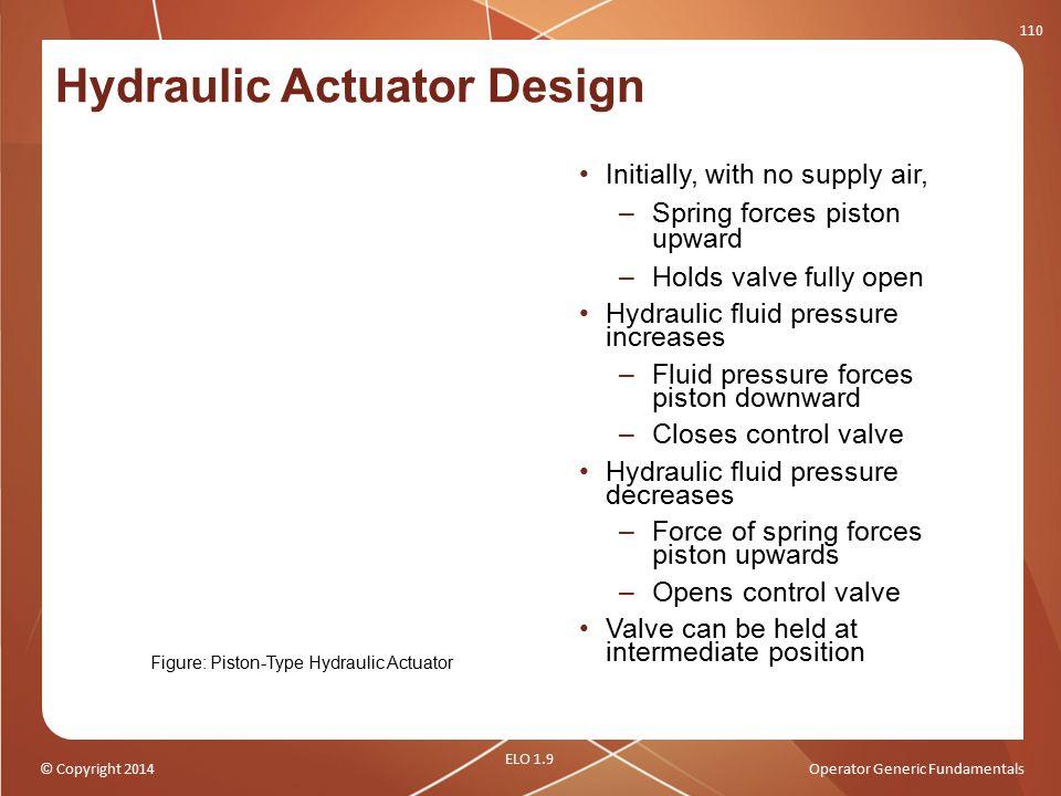 Hydraulic Actuator Design