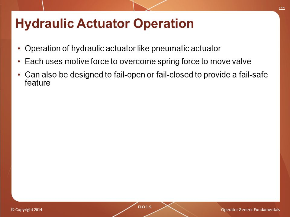 Hydraulic Actuator Operation