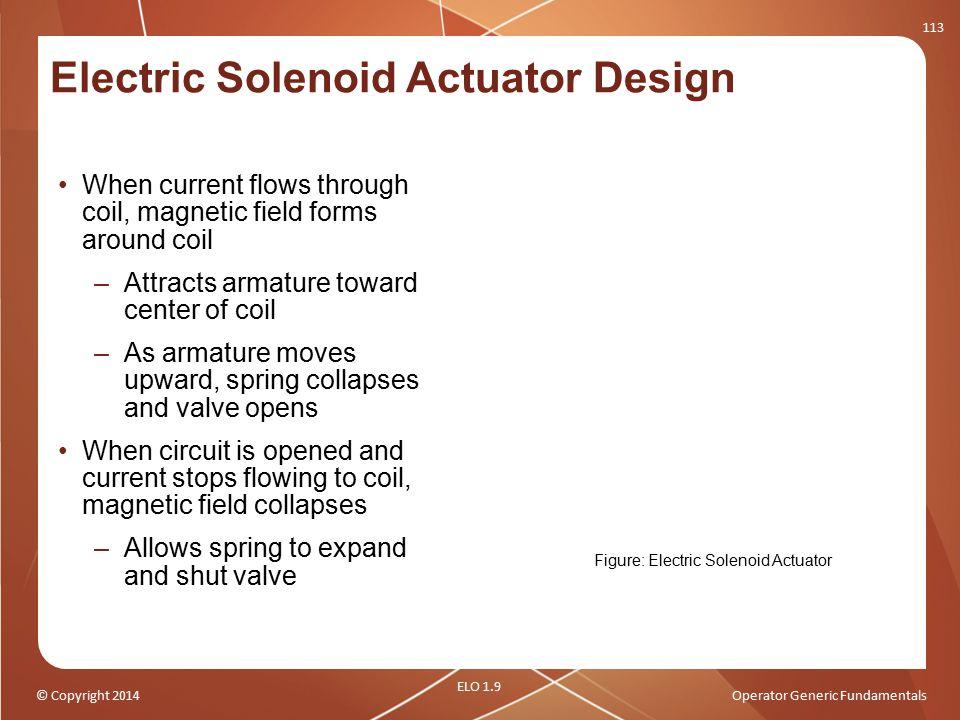 Electric Solenoid Actuator Design