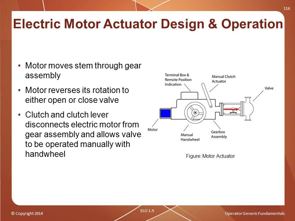 Electric Motor Actuator Design & Operation