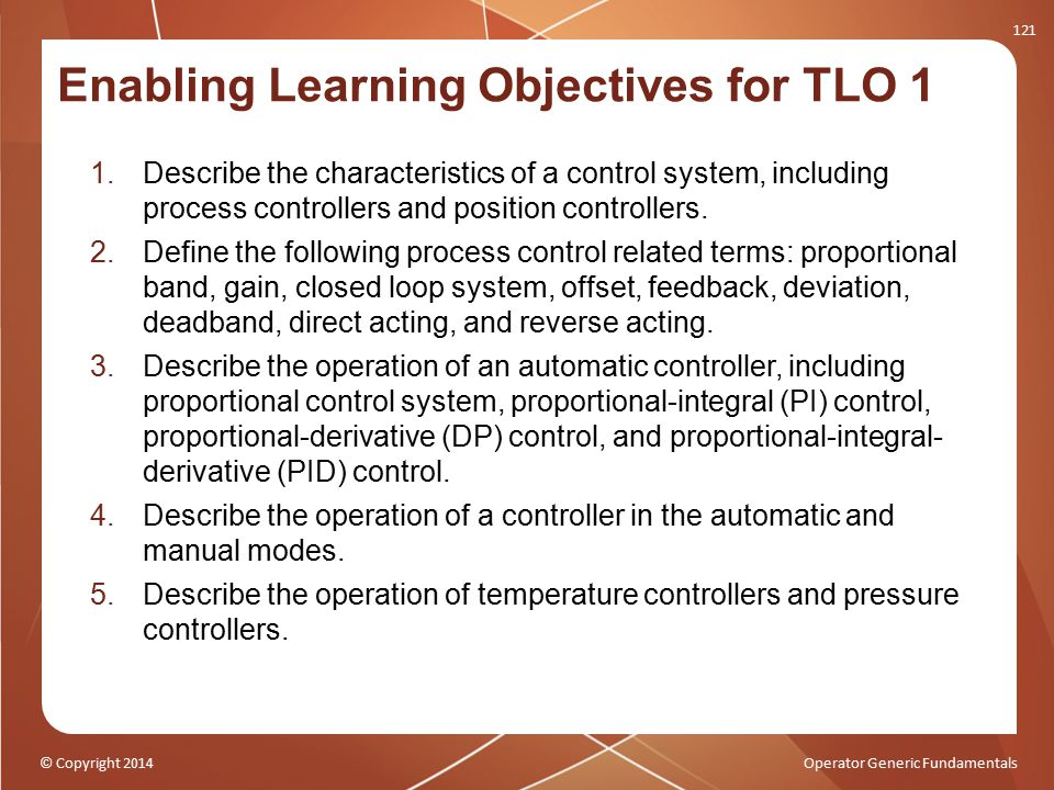 Enabling Learning Objectives for TLO 1