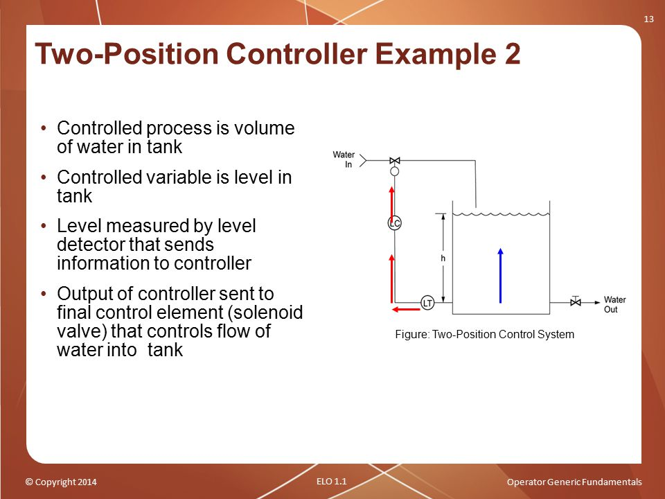 Two-Position Controller Example 2