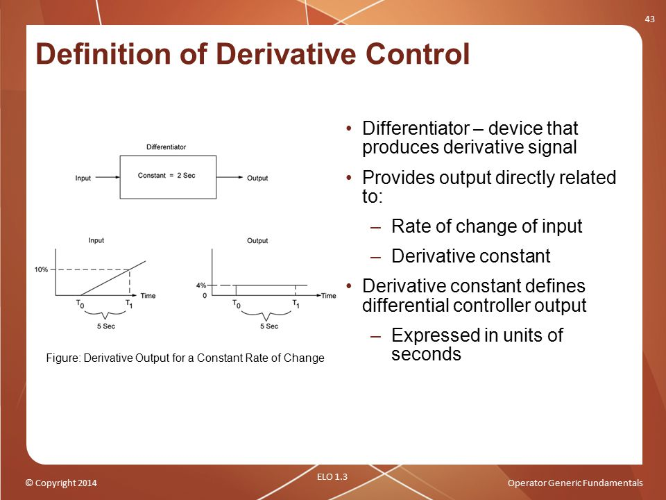 Definition of Derivative Control