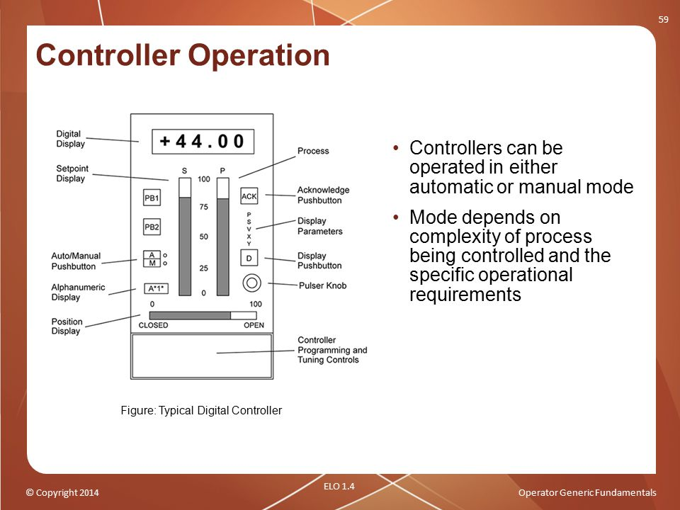 Controller Operation Controllers can be operated in either automatic or manual mode.