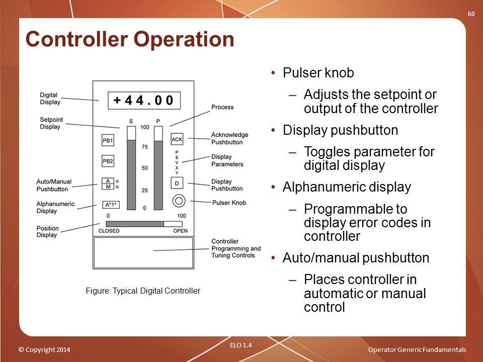 Controller Operation Pulser knob