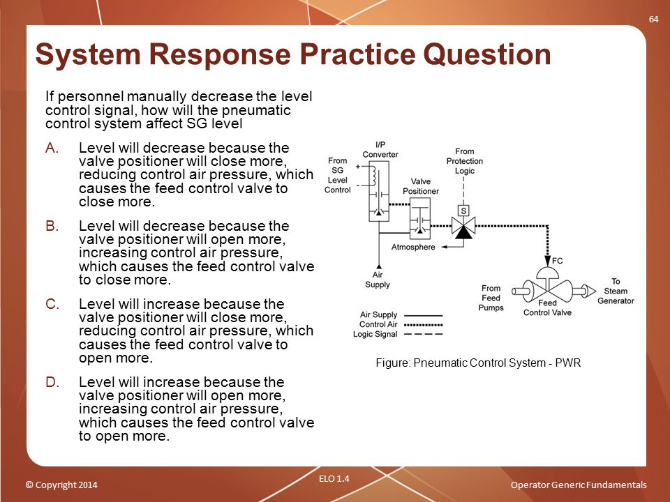 System Response Practice Question