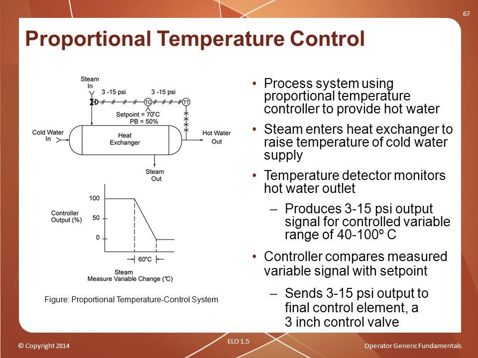 Proportional Temperature Control