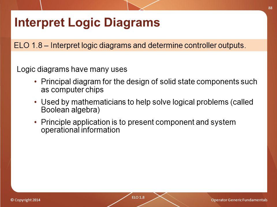 Interpret Logic Diagrams