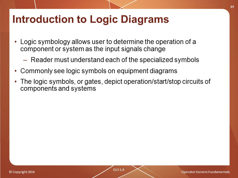 Introduction to Logic Diagrams