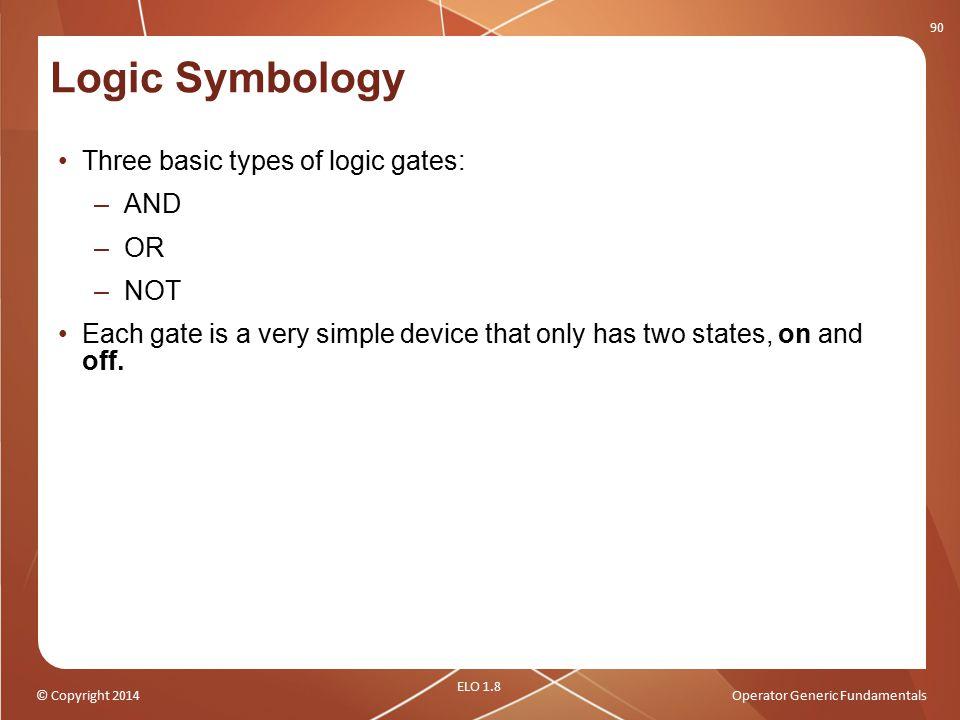 Logic Symbology Three basic types of logic gates: AND OR NOT