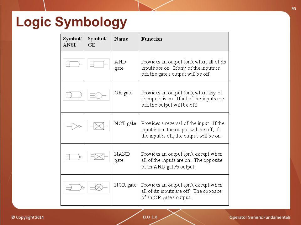 Logic Symbology ELO 1.8