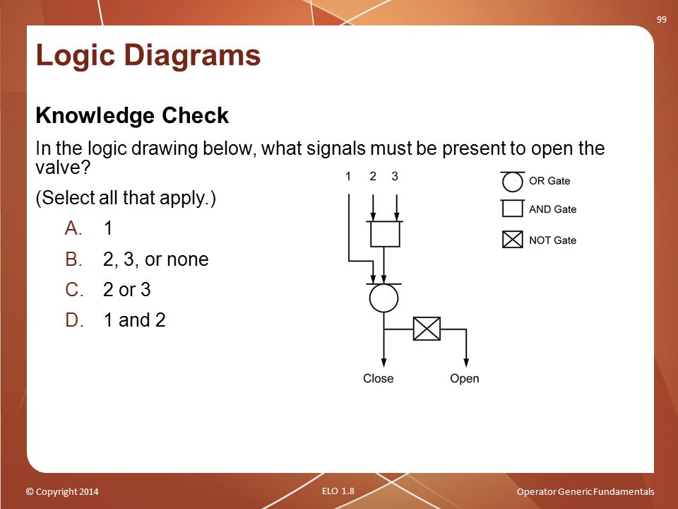 Logic Diagrams Knowledge Check