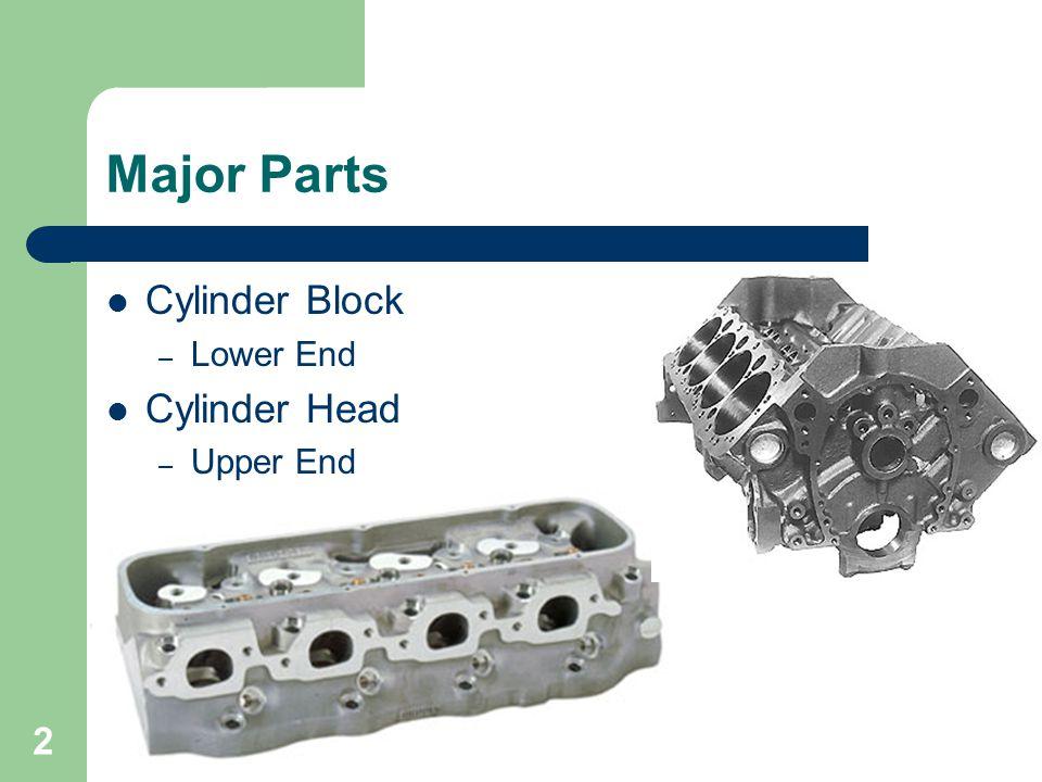 Major Parts Cylinder Block Lower End Cylinder Head Upper End