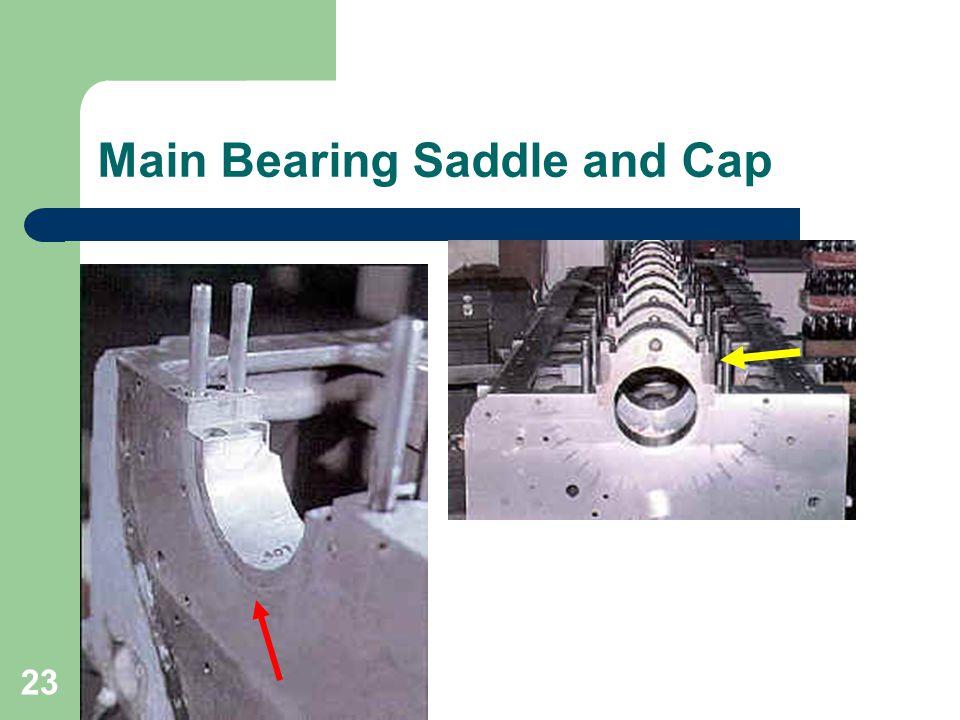 Main Bearing Saddle and Cap