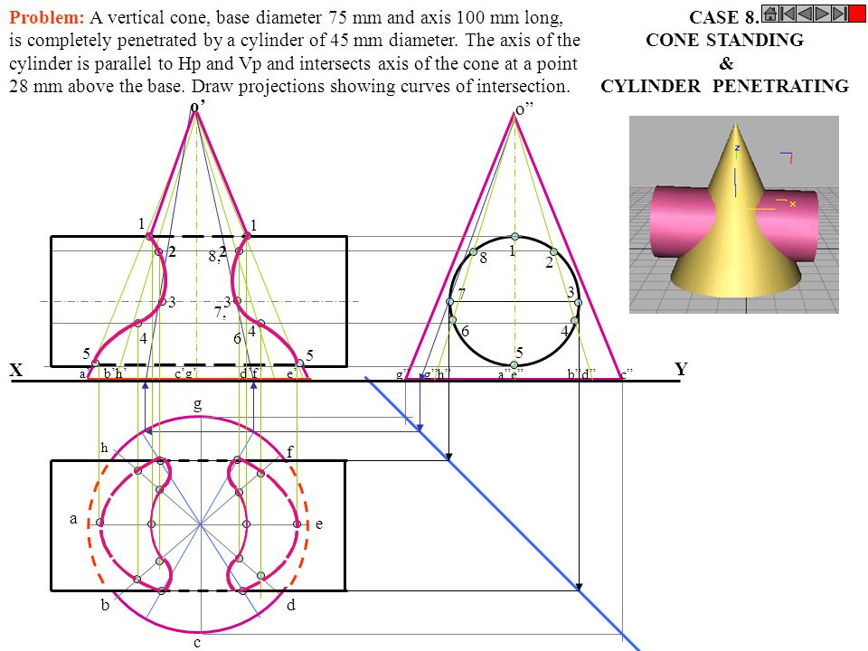 CASE 8. CONE STANDING & CYLINDER PENETRATING