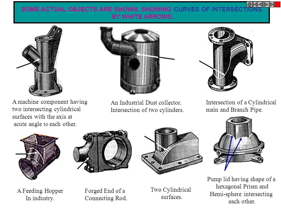 SOME ACTUAL OBJECTS ARE SHOWN, SHOWING CURVES OF INTERSECTIONS.