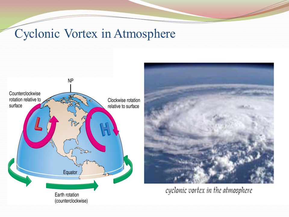 Cyclonic Vortex in Atmosphere
