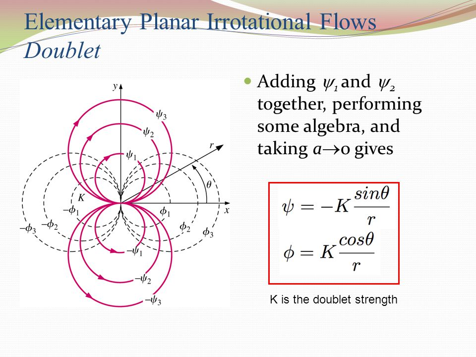 Elementary Planar Irrotational Flows Doublet