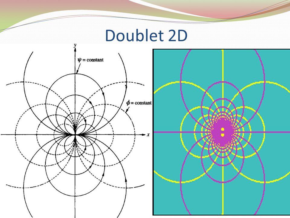Doublet 2D