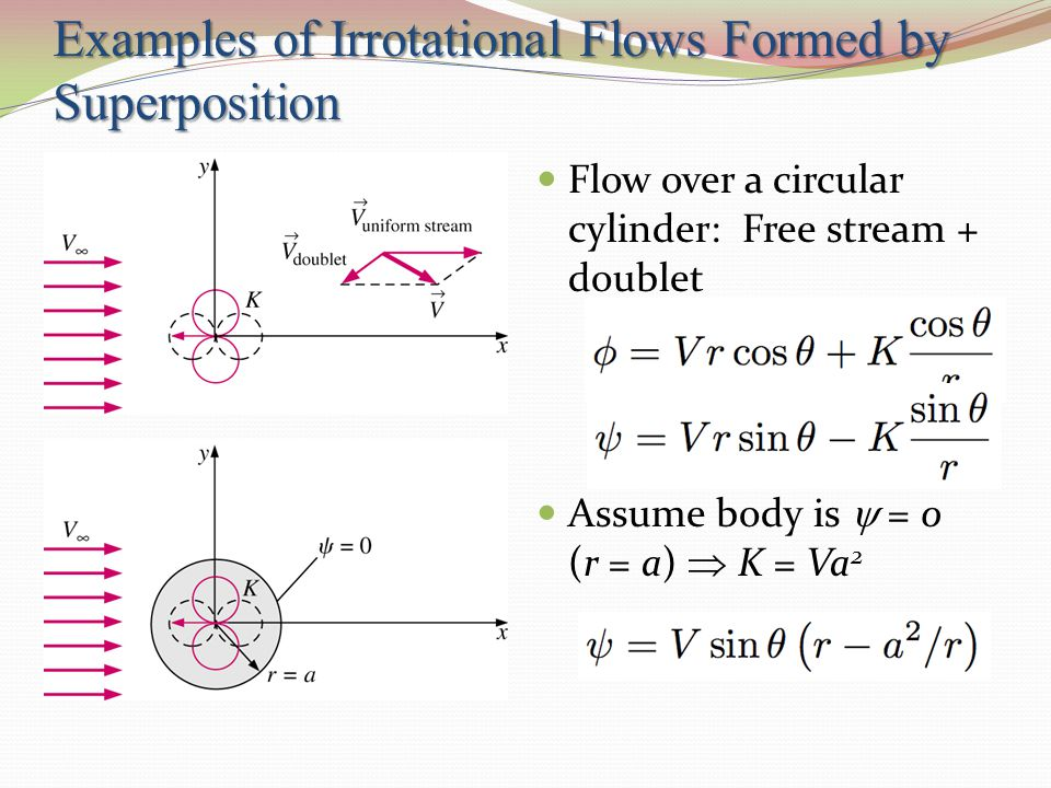 Examples of Irrotational Flows Formed by Superposition