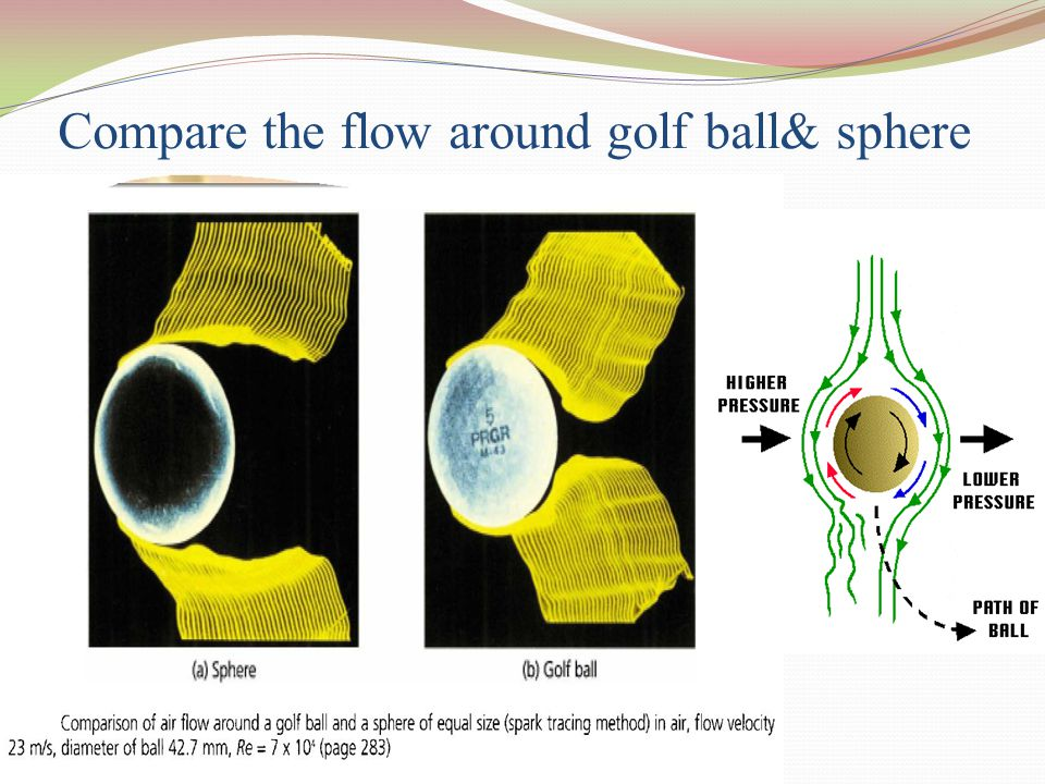 Compare the flow around golf ball& sphere